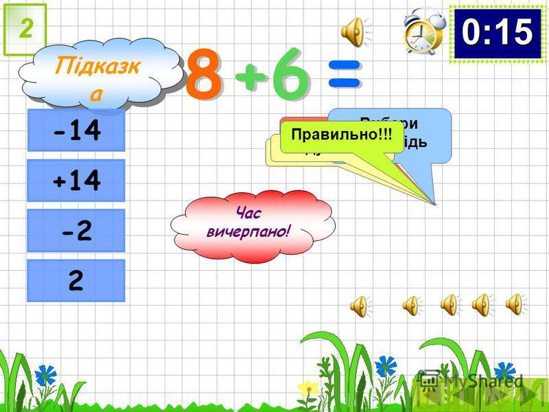 Час вичерпано! (-4) = = 1 Неправильно Подумай … Використай підказку! Підказк а Підказк а0:00:10:20:30:40:50:60:70:80:90:100:110:120:130:140:15 -4 -12 +4 +12 Слідкуй за часом! Вибери відповідь Подумай ще Правильно!!! -8+