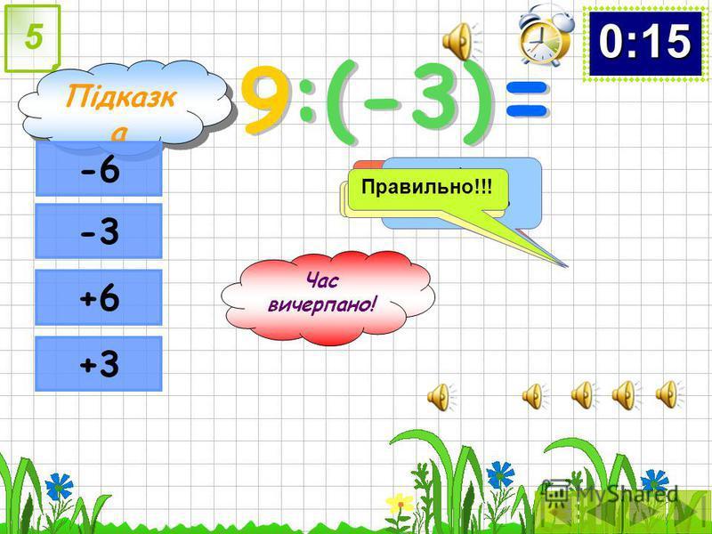 Час вичерпано! -8 ·(-4) = = 4 Неправильно Подумай … Використай підказку! Підказк а Підказк а0:00:10:20:30:40:50:60:70:80:90:100:110:120:130:140:15 28 3232 -12 -32-32 Слідкуй за часом! Вибери відповідь Подумай ще Правильно!!!