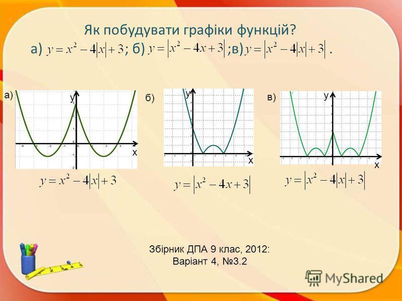 Збірник ДПА 9 клас, 2012: Варіант 4, 3.2 Як побудувати графіки функцій? а) ; б) ;в). y x а) б) x y в) x y