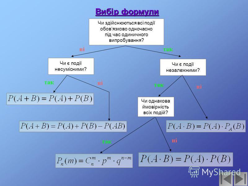 Задача На площині проведено два концентричні кола з радіусами 10 см і 20 см відповідно. Знайти ймовірність того, що точка, поставлена навмання у великий круг, потрапить у кільце, утворене побудованими колами. Припускається, що ймовірність потрапляння