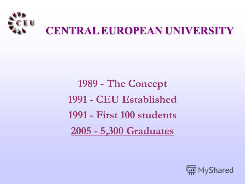 1989 - The Concept 1991 - CEU Established 1991 - First 100 students 2005 - 5,300 Graduates CENTRAL EUROPEAN UNIVERSITY