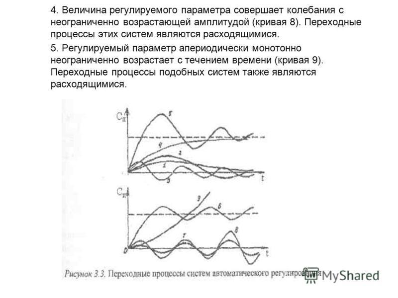 4. Величина регулируемого параметра совершает колебания с неограниченно возрастающей амплитудой (кривая 8). Переходные процессы этих систем являются расходящимися. 5. Регулируемый параметр апериодически монотонно неограниченно возрастает с течением в