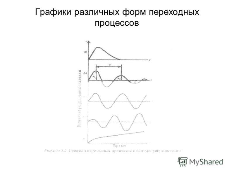 Графики различных форм переходных процессов