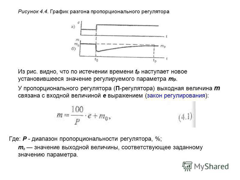 Рисунок 4.4. График разгона пропорционального регулятора Из рис. видно, что по истечении времени t p наступает новое установившееся значение регулируемого параметра т р. У пропорционального регулятора (П-регулятора) выходная величина т связана с вход