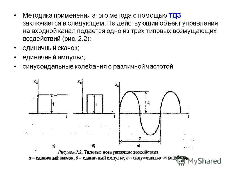 Методика применения этого метода с помощью ТДЗ заключается в следующем. На действующий объект управления на входной канал подается одно из трех типовых возмущающих воздействий (рис. 2.2): единичный скачок; единичный импульс; синусоидальные колебания