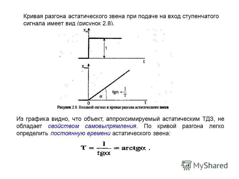 Кривая разгона астатического звена при подаче на вход ступенчатого сигнала имеет вид (рисунок 2.8). Из графика видно, что объект, аппроксимируемый астатическим ТДЗ, не обладает свойством самовыпрямления. По кривой разгона легко определить постоянную
