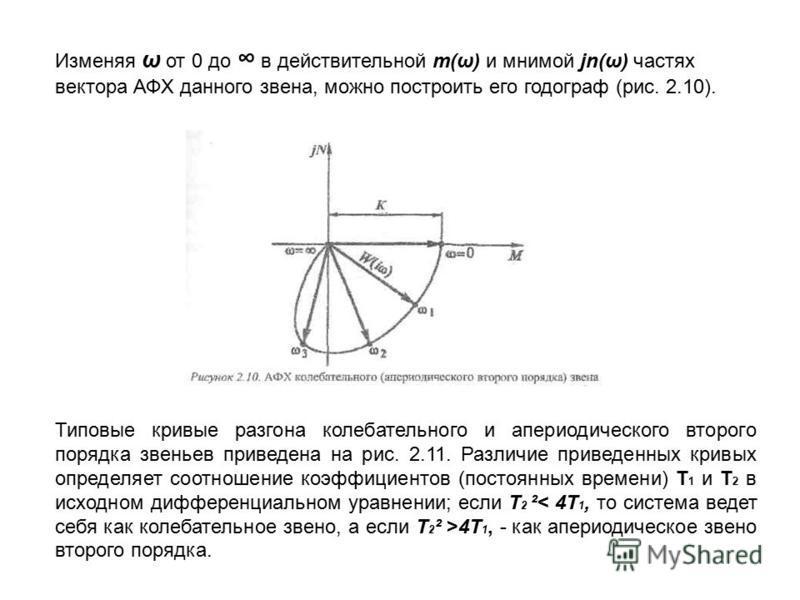 Типовые кривые разгона колебательного и апериодического второго порядка звеньев приведена на рис. 2.11. Различие приведенных кривых определяет соотношение коэффициентов (постоянных времени) Т 1 и Т 2 в исходном дифференциальном уравнении; если Т 2 ²