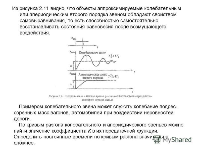 Из рисунка 2.11 видно, что объекты аппроксимируемые колебательным или апериодическим второго порядка звеном обладают свойством самовыравнивания, то есть способностью самостоятельно восстанавливать состояния равновесия после возмущающего воздействия.