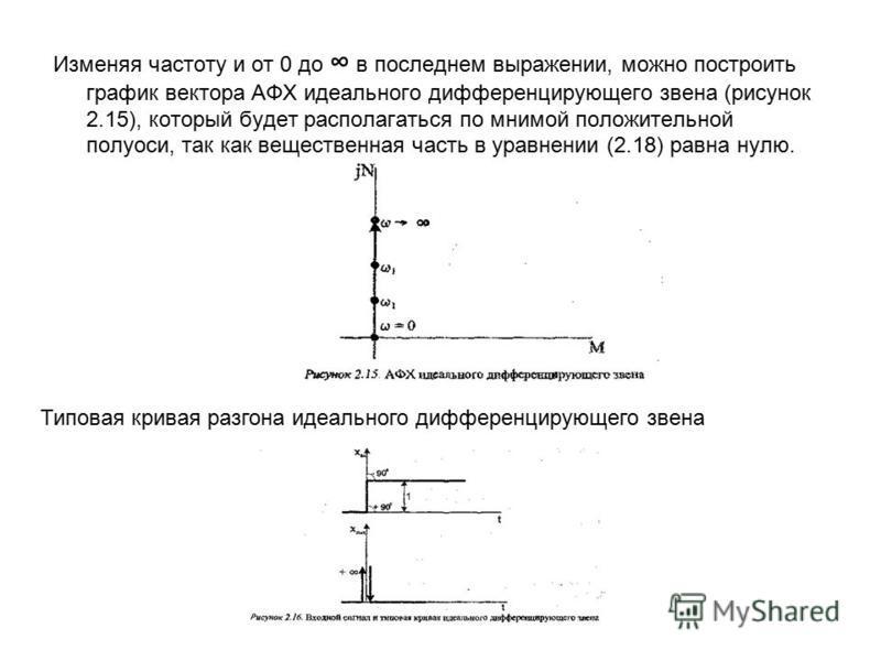 Изменяя частоту и от 0 до в последнем выражении, можно построить график вектора АФХ идеального дифференцирующего звена (рисунок 2.15), который будет располагаться по мнимой положительной полуоси, так как вещественная часть в уравнении (2.18) равна ну
