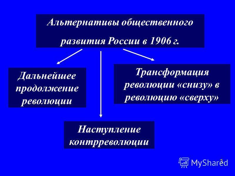 Альтернативы общественного развития России в 1906 г. Дальнейшее продолжение революции Наступление контрреволюции Трансформация революции «снизу» в революцию «сверху» 3