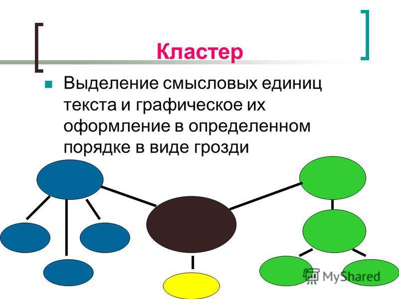 Кластер Выделение смысловых единиц текста и графическое их оформление в определенном порядке в виде грозди