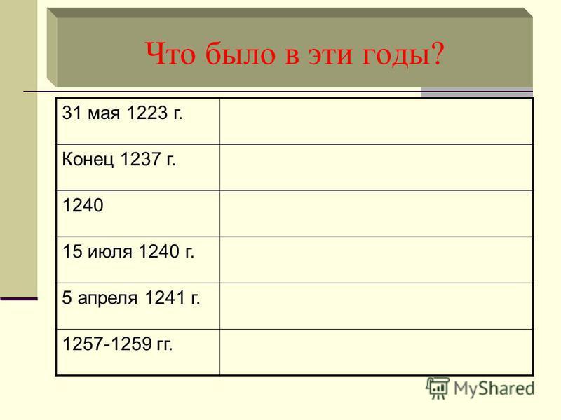 Что было в эти годы? 31 мая 1223 г. Конец 1237 г. 1240 15 июля 1240 г. 5 апреля 1241 г. 1257-1259 гг.