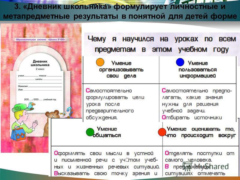 38 3. «Дневник школьника» формулирует личностные и метапредметные результаты в понятной для детей форме