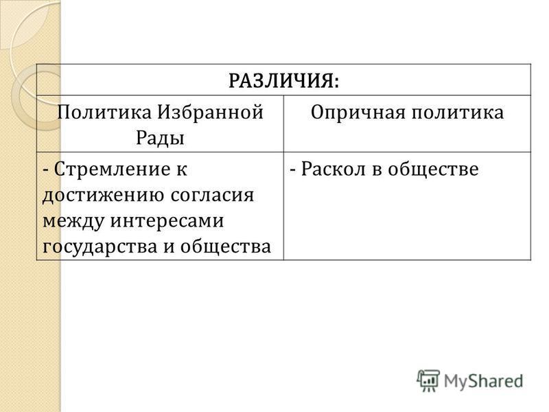 РАЗЛИЧИЯ: Политика Избранной Рады Опричная политика - Стремление к достижению согласия между интересами государства и общества - Раскол в обществе