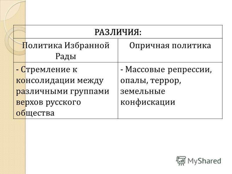 РАЗЛИЧИЯ: Политика Избранной Рады Опричная политика - Стремление к консолидации между различными группами верхов русского общества - Массовые репрессии, опалы, террор, земельные конфискации