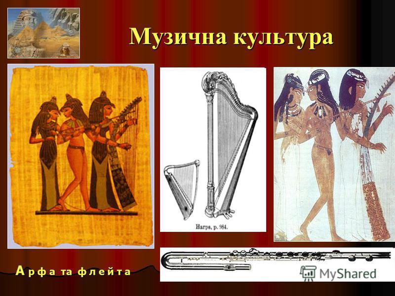 Ж и в о п и с Розпис на гробниці Нахта гробниці Нахта Розпис на гробниці Рамзеса II Рельєфне зображення родини Ехнатона