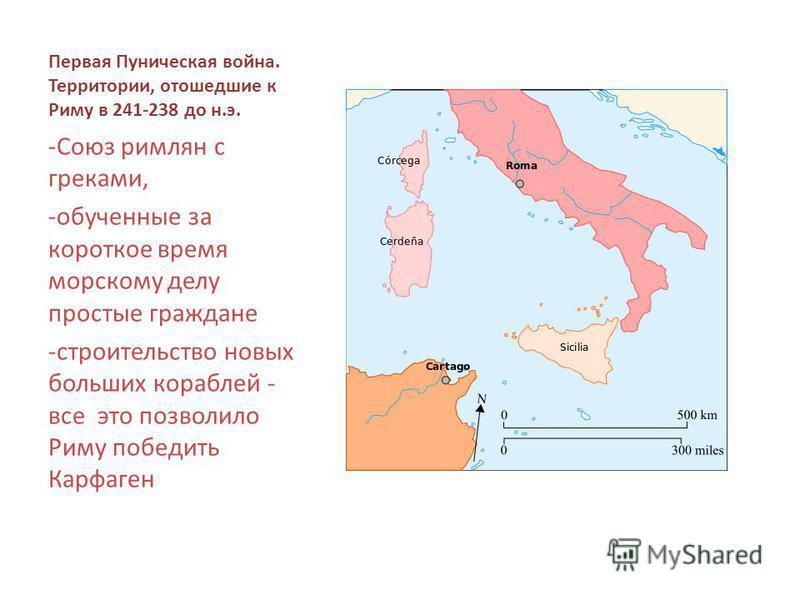 Первая Пуническая война. Территории, отошедшие к Риму в 241-238 до н.э. -Союз римлян с греками, -обученные за короткое время морскому делу простые граждане -строительство новых больших кораблей - все это позволило Риму победить Карфаген