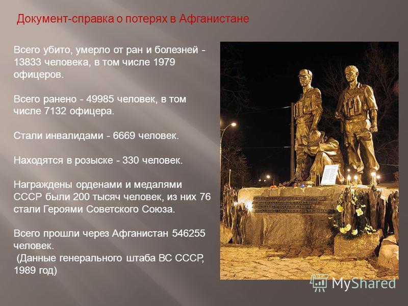 Всего убито, умерло от ран и болезней - 13833 человека, в том числе 1979 офицеров. Всего ранено - 49985 человек, в том числе 7132 офицера. Стали инвалидами - 6669 человек. Находятся в розыске - 330 человек. Награждены орденами и медалями СССР были 20