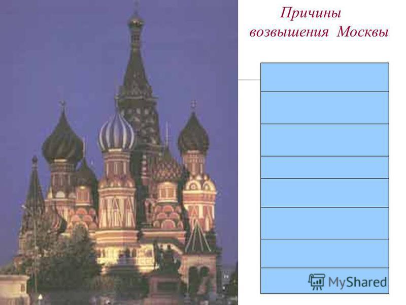 Причины возвышения Москвы