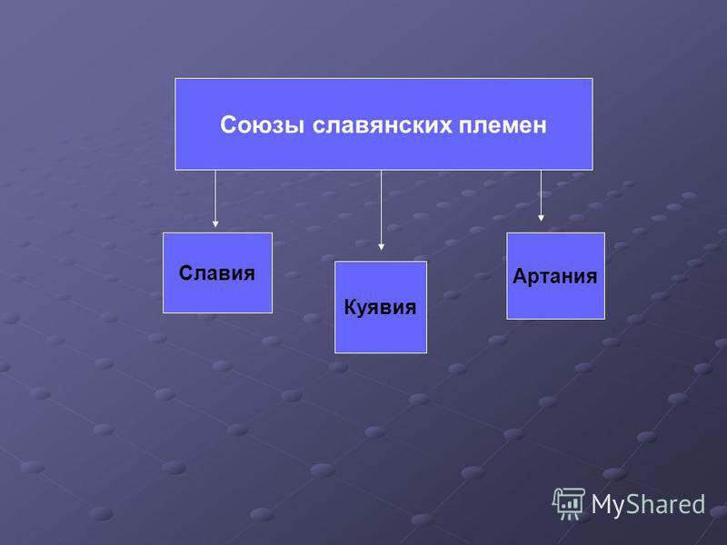 Союзы славянских племен Славия Куявия Артания