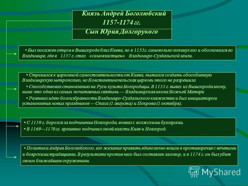1157-1174 гг. Сын Юрия Долгорукого Был посажен отцом в Вышгороде близ Киева, но в 1155 г. самовольно покинул его и обосновался во Владимире, где в 1157 г. стал «самовластцем» Владимиро-Суздальской земли. Стремился к церковной самостоятельности от Кие