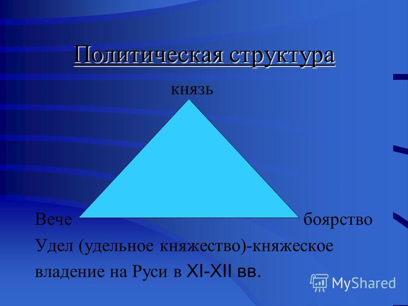 Политическая структура князь Вече боярство Удел (удельное княжество)-княжеское владение на Руси в XI-XII вв.