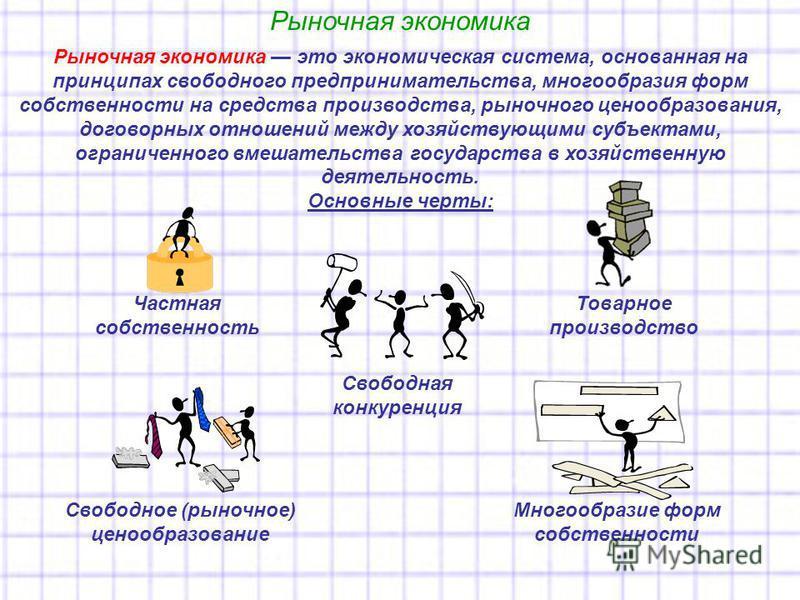 Рыночная экономика Рыночная экономика это экономическая система, основанная на принципах свободного предпринимательства, многообразия форм собственности на средства производства, рыночного ценообразования, договорных отношений между хозяйствующими су