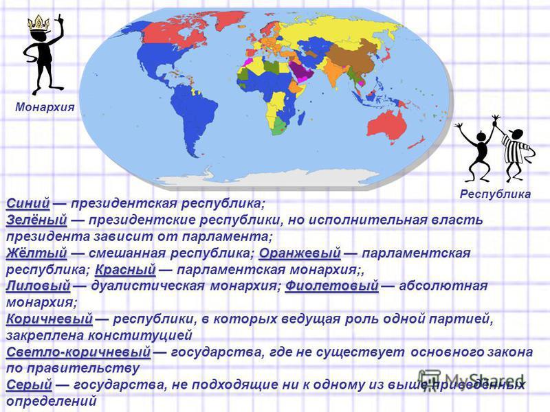 Республика Монархия Синий Зелёный Жёлтый Оранжевый Красный Лиловый Фиолетовый Коричневый Светло-коричневый Серый Синий президентская республика; Зелёный президентские республики, но исполнительная власть президента зависит от парламента; Жёлтый смеша
