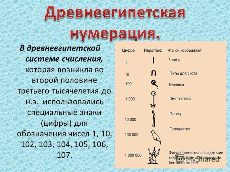 В древнеегипетской системе счисления, которая возникла во второй половине третьего тысячелетия до н.э. использовались специальные знаки (цифры) для обозначения чисел 1, 10, 102, 103, 104, 105, 106, 107.