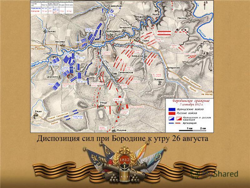 Диспозиция сил при Бородине к утру 26 августа