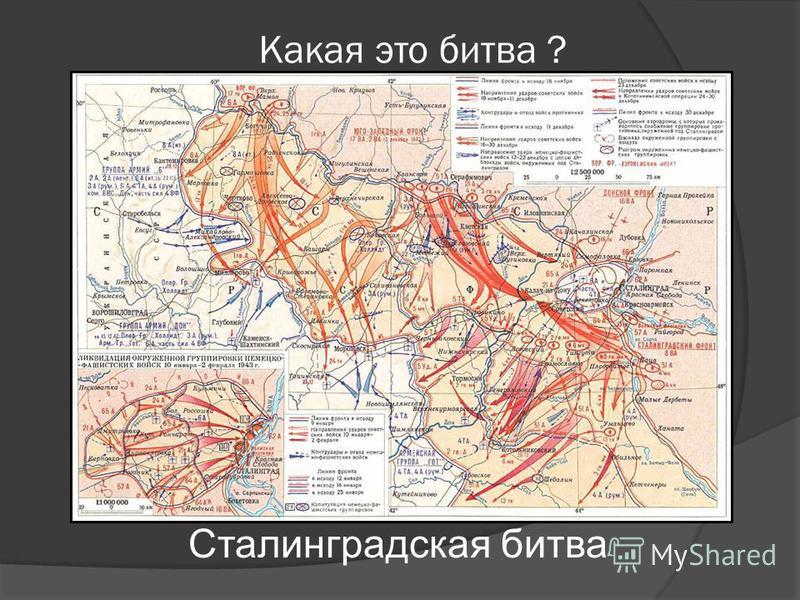 Какая это битва ? Сталинградская битва