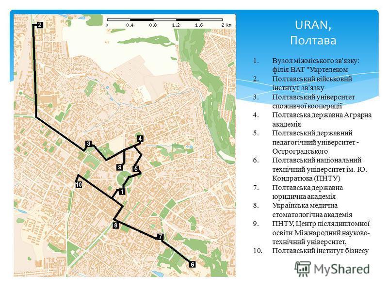 URAN, Полтава 1.Вузол міжміського зв'язку: філія ВАТ