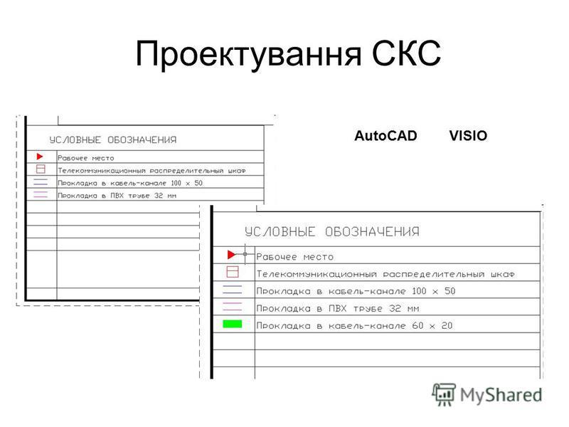 Проектування СКС AutoCAD VISIO