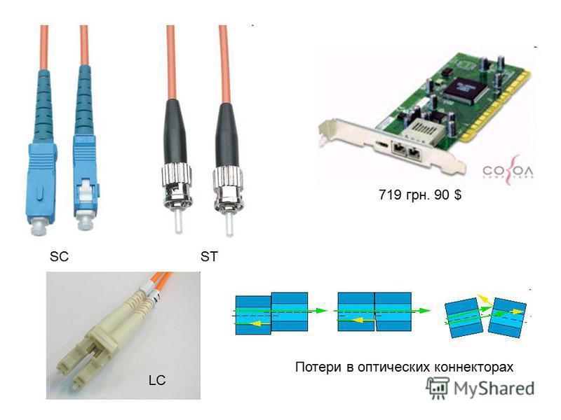 719 грн. 90 $ SCST Потери в оптических коннекторах LC