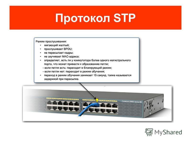 Протокол STP