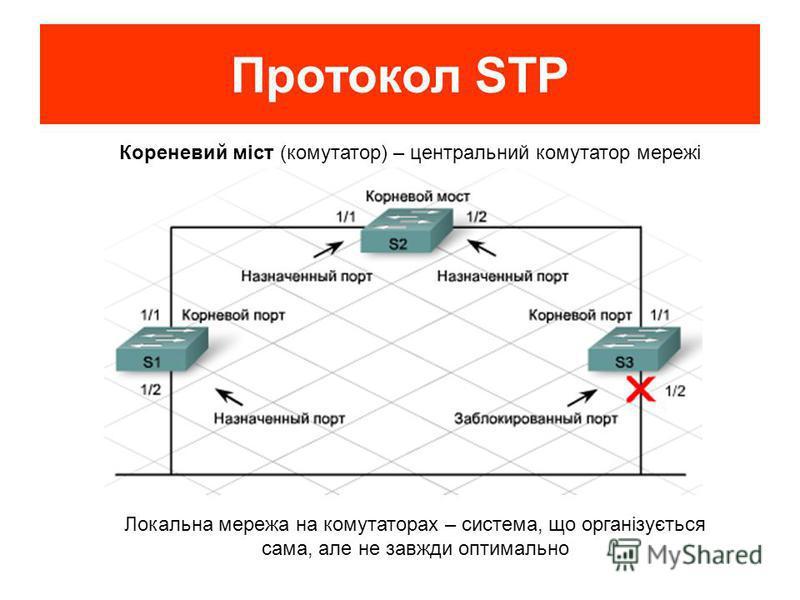 Кореневий міст (комутатор) – центральний комутатор мережі Локальна мережа на комутаторах – система, що організується сама, але не завжди оптимально