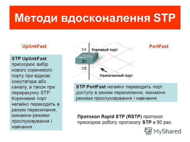 Методи вдосконалення STP PortFastUplinkFast STP PortFast негайно переводить порт доступу в режим пересилання, минаючи режими прослуховування і навчання. STP UplinkFast прискорює вибір нового кореневого порту при відмові комутатора або каналу, а також