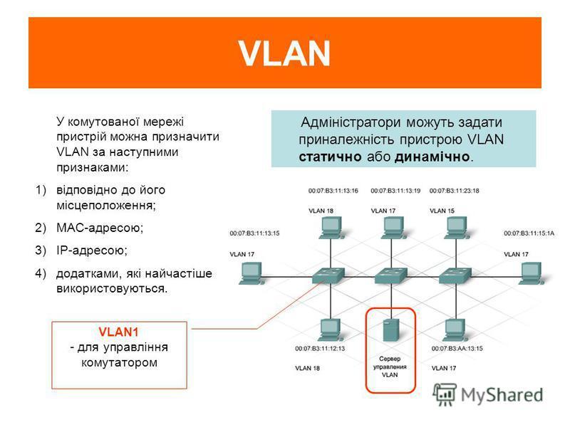 У комутованої мережі пристрій можна призначити VLAN за наступними признаками: 1)відповідно до його місцеположення; 2)MAC-адресою; 3)IP-адресою; 4)додатками, які найчастіше використовуються. Адміністратори можуть задати приналежність пристрою VLAN ста