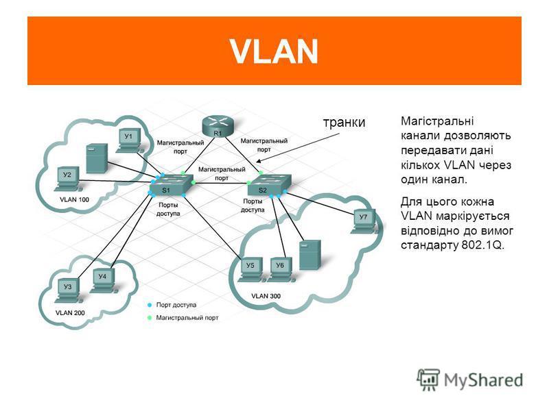 VLAN Магістральні канали дозволяють передавати дані кількох VLAN через один канал. Для цього кожна VLAN маркірується відповідно до вимог стандарту 802.1Q. транки