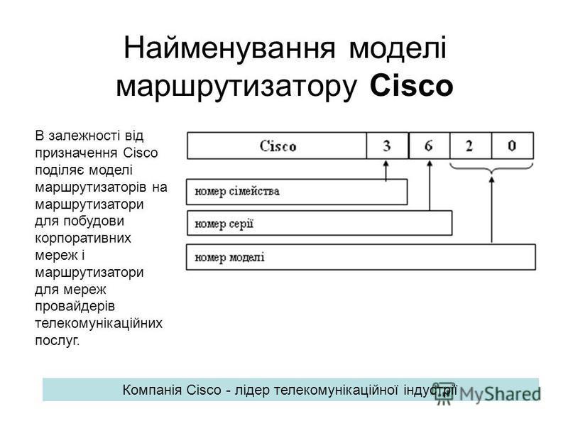 Найменування моделі маршрутизатору Cisco Компанія Cisco - лідер телекомунікаційної індустрії В залежності від призначення Cisco поділяє моделі маршрутизаторів на маршрутизатори для побудови корпоративних мереж і маршрутизатори для мереж провайдерів т