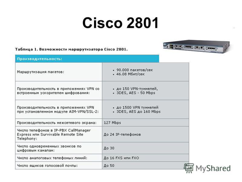 Cisco 2801