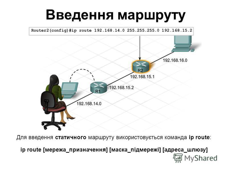 Введення маршруту Для введення статичного маршруту використовується команда ip route: ip route [мережа_призначення] [маска_підмережі] [адреса_шлюзу] Мережа призначення шлюз