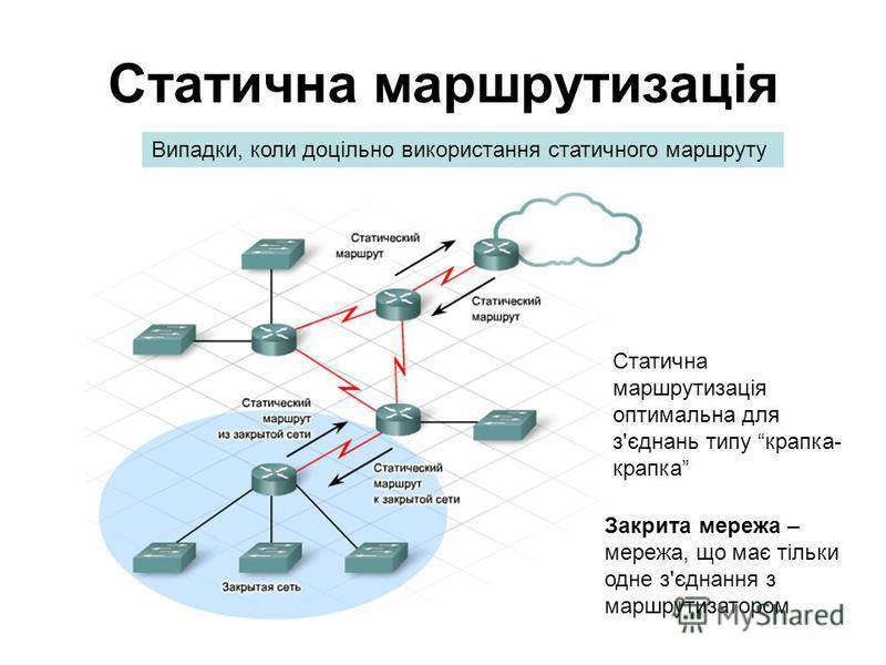 Статична маршрутизація Випадки, коли доцільно використання статичного маршруту Закрита мережа – мережа, що має тільки одне з'єднання з маршрутизатором Статична маршрутизація оптимальна для з'єднань типу крапка- крапка