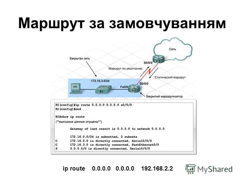 Маршрут за замовчуванням ip route 0.0.0.0 0.0.0.0 192.168.2.2