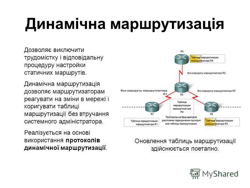 Динамічна маршрутизація Дозволяє виключити трудомістку і відповідальну процедуру настройки статичних маршрутів. Динамічна маршрутизація дозволяє маршрутизаторам реагувати на зміни в мережі і коригувати таблиці маршрутизації без втручання системного а