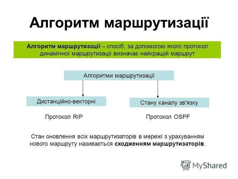Алгоритм маршрутизації Алгоритм маршрутизації – спосіб, за допомогою якого протокол динамічної маршрутизації визначає найкращій маршрут Алгоритми маршрутизації Дистанційно-векторні Стану каналу зв'язку Стан оновлення всіх маршрутизаторів в мережі з у