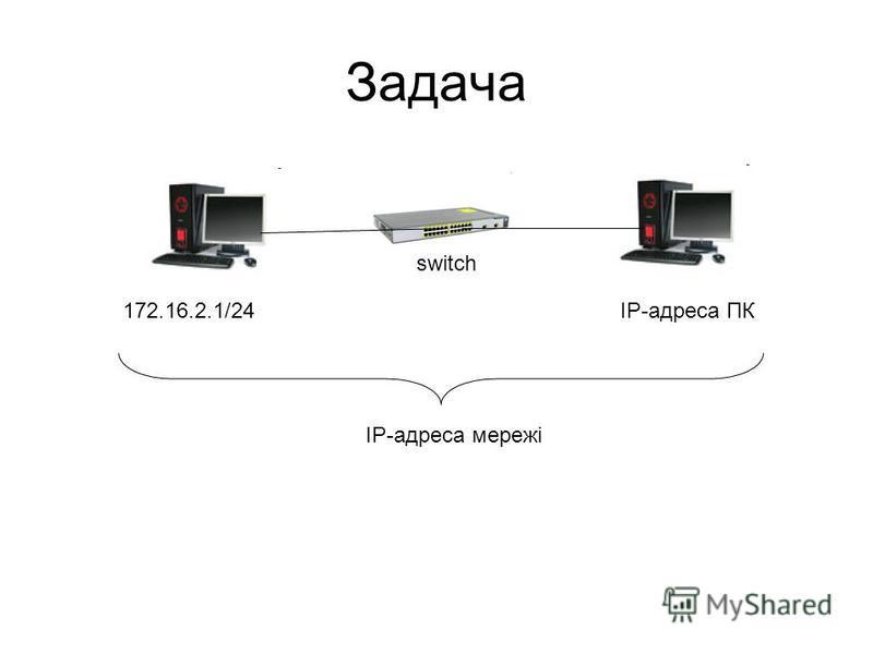 Задача 172.16.2.1/24ІР-адреса ПК switch ІР-адреса мережі