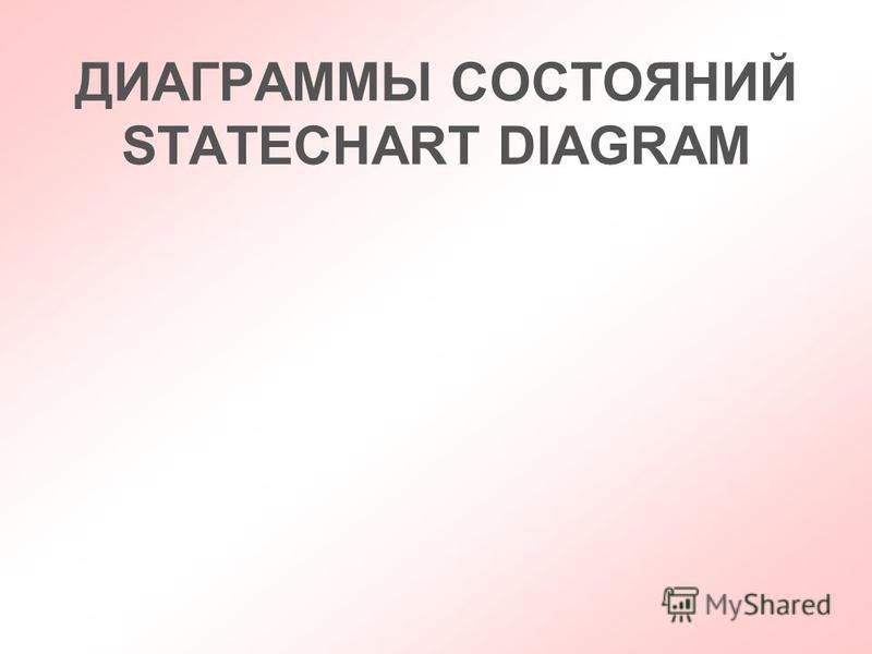 ДИАГРАММЫ СОСТОЯНИЙ STATECHART DIAGRAM