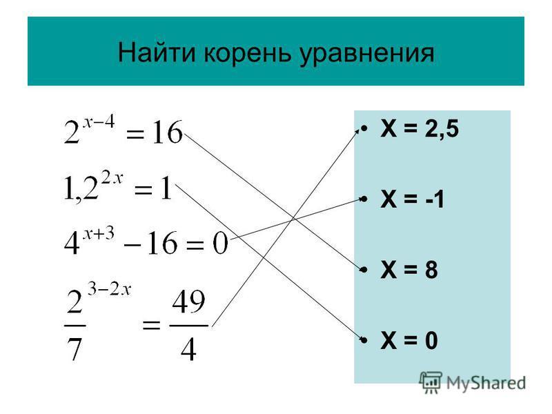 Найти корень уравнения X = 2,5 X = -1 X = 8 X = 0