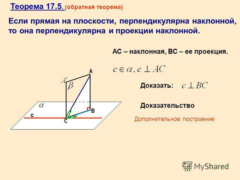 Если прямая, проведенная на плоскости через основание наклонной, перпендикулярна ее проекции, то она перпендикулярна и наклонной. АС – наклонная, ВС – ее проекция. Теорема 17.5. (прямая теорема) с Доказать: Доказательство Дополнительное построение Те